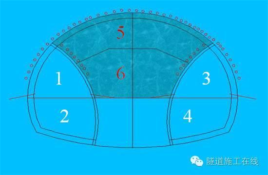 隧道开挖方法—双侧壁导坑法解析_5