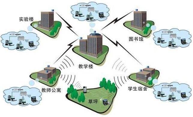深圳市某住宅小区施工现场临时用电方案和河北某大酒店智能建筑各