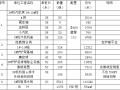 华能发电厂二期主厂房桩基工程施工组织设计