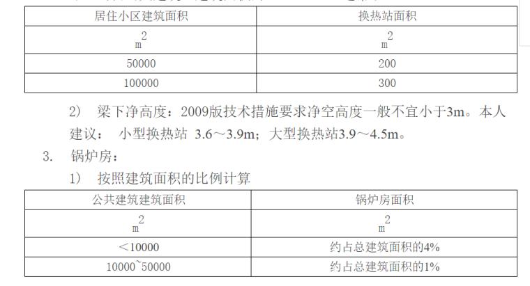 暖通专业给建筑专业反提条件常用数据_8