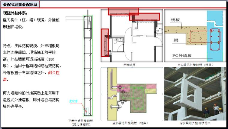 装配式建筑设计与研究讲义(201页,图文丰富)_4
