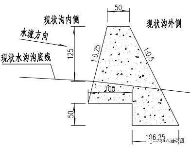 超级整合,隧道施工方案及工艺流程_6