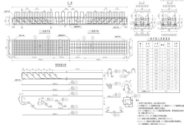 U台台背排水资料下载-七座危桥拆除重建施工图(419页)