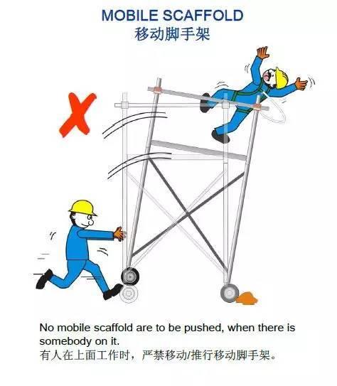 外企安全施工漫画图|中英文对照(全)_12
