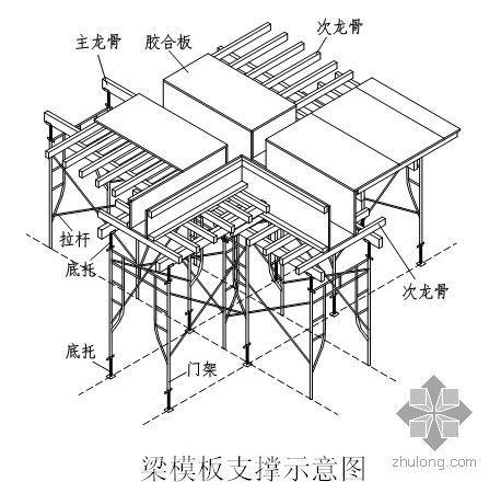 福建某服装城物流配送区工程施工组织设计