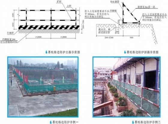[浙江]建筑工程施工安全文明标准示范图集(127页 附图丰富)