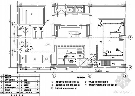 某13吨生化法中水处理系统图纸
