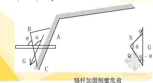 深基坑及硐室喷锚支护设计及计算实例