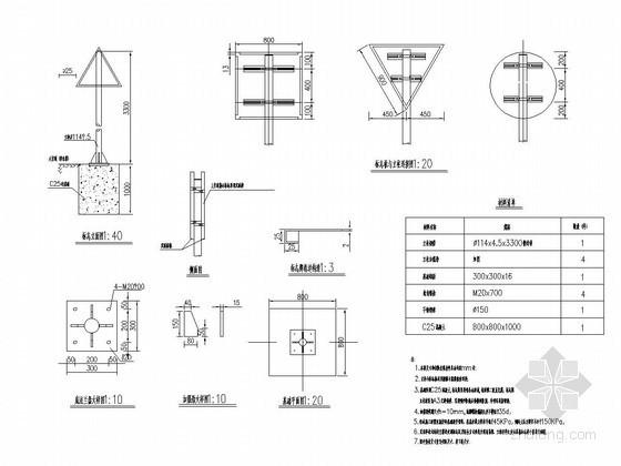单柱式交通标志杆结构大样图
