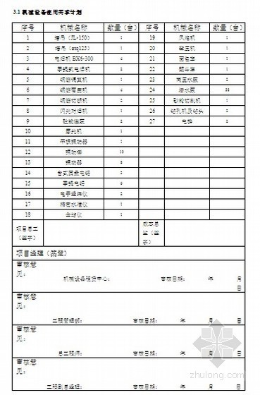 深圳某住宅工程机械设备使用计划