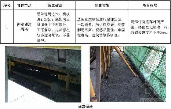 [陕西]高层住宅项目附着式脚手架样板审核实施案例(42页)