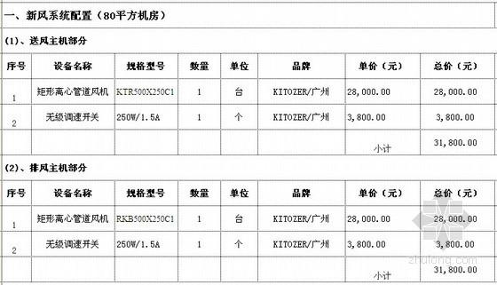 IMV中央新风系统资料下载-[广东]中央新风系统价格报价配置清单(厂家报价)