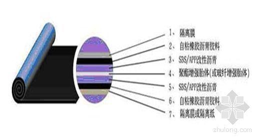 天津某高层住宅防水施工方案