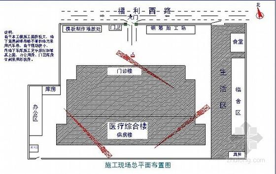 [甘肃]框剪结构高层综合楼施工组织设计(257页)