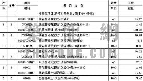 湖南某综合厂房工程量清单