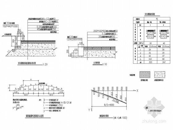 市政道路路面结构及缘石大样图CAD