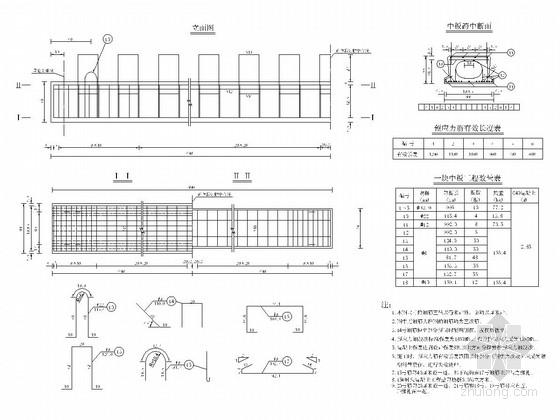 桥宽13.50米跨径13米空心板梁通用图(192张)