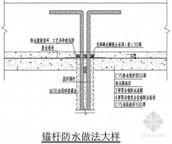 [广东]某地下工程抗浮锚杆施工方案