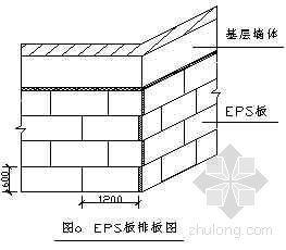 EPS膨胀聚苯薄抹灰保温系统施工工法