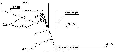 [北京]地下车库基坑开挖支护施工方案(桩 锚杆 土钉墙)