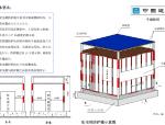 施工现场设备管理培训(附图表)