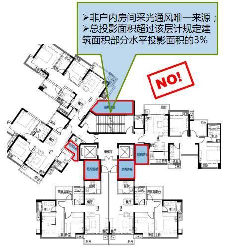住宅设计,新规下还能偷面积吗?_8