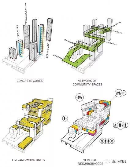 设计概念分析图,做方案没想法的时候看这里!_14
