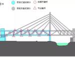 彭卫兵、戴飞:美国迈阿密FIU人行桥倒塌事故分析