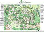 景观设计怎样做好彩色平面图?