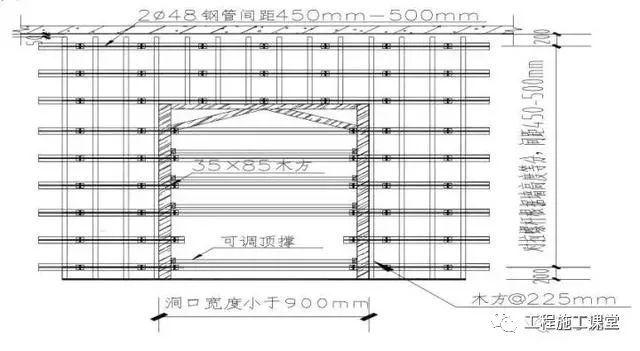 建筑门洞、楼梯模板标准做法,复杂部位模板都能做好,其他不用怕