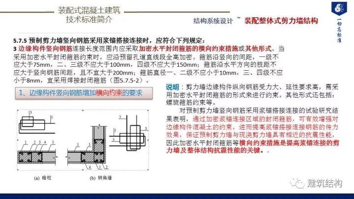 装配式建筑发展情况及技术标准介绍_68