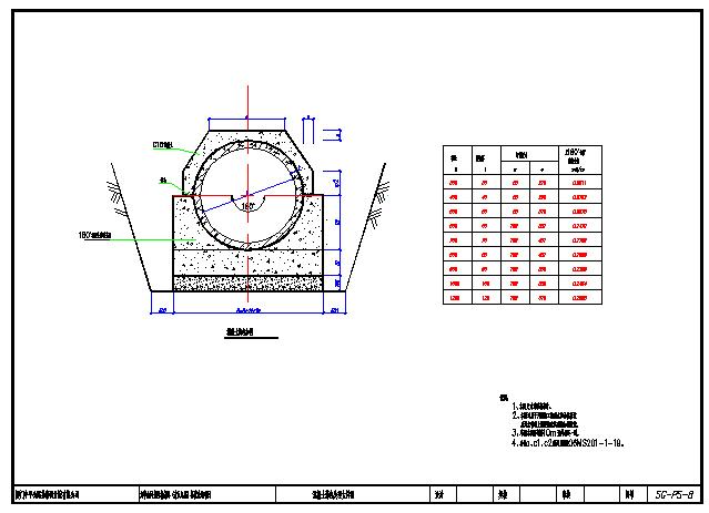 道路改建工程施工图纸(共254张)_3