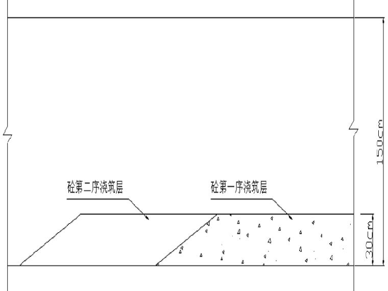 [合肥]天水路电力排管专项施工方案_1
