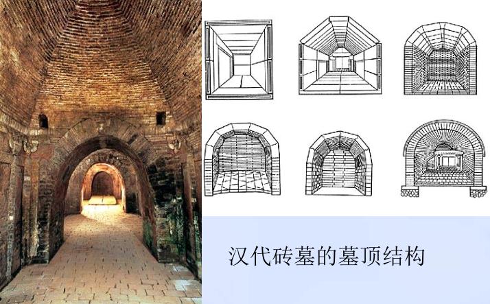 中国古建筑的结构-汉代砖墓的墓顶结构