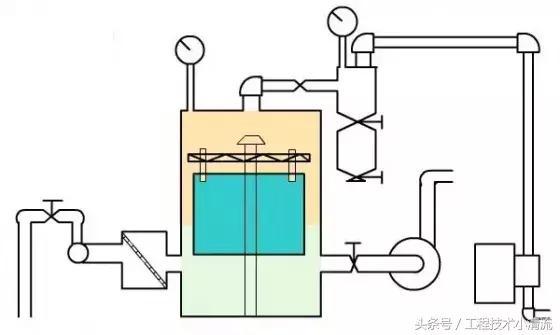 图文并茂教你常用基坑降水方法_2