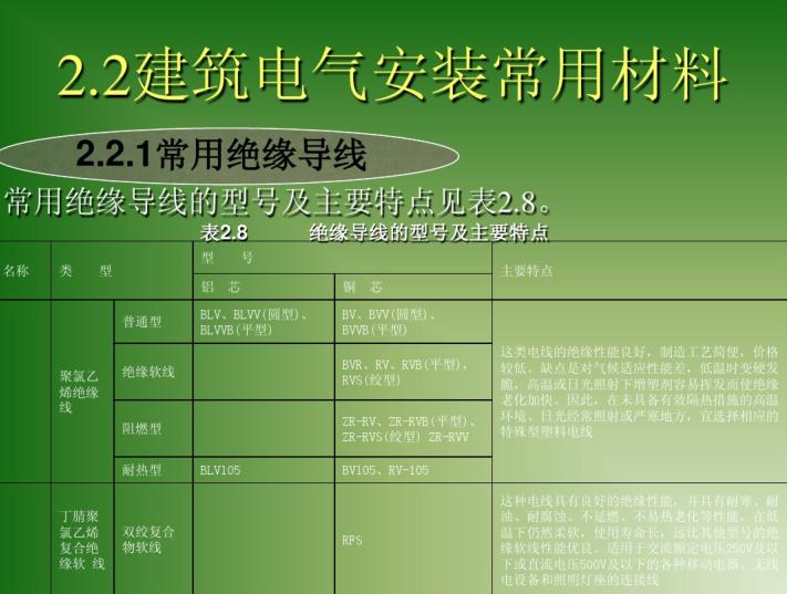 sbf123胜博发娱乐电气施工基本知识128页_4