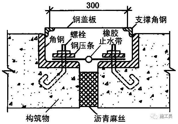 最详细的地下室防水工程施工做法!_9