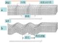 管道第五章之管道的抗震设计计算(50页)