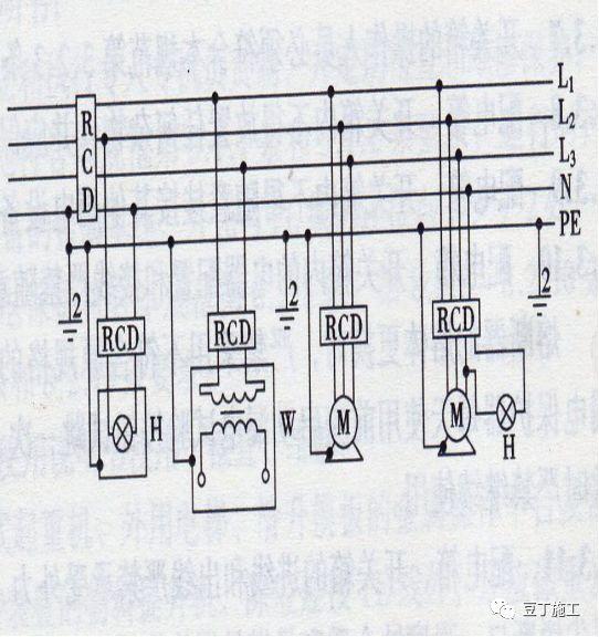 施工现场临时用电如何做?这些强制性标准得知晓_13