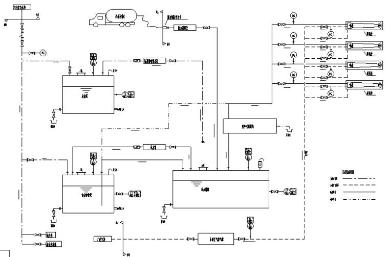 SNCR脱硝系统图