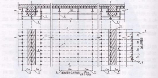 插槽式钢管模板支撑架搭设方案_3