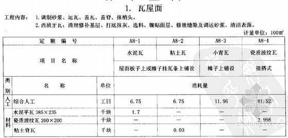 [湖南]建筑装饰装修工程消耗量标准(建筑工程下册)530页