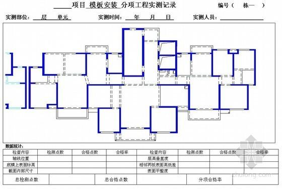 南京某集团模板钢筋工程质量控制要点