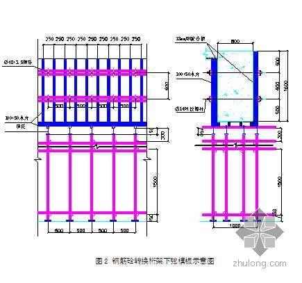 某住宅工程转换桁架、转换梁混凝土结构施工方案