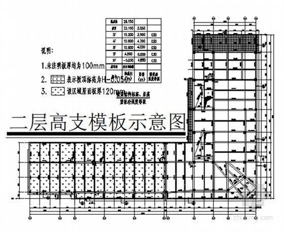 框剪结构住宅楼工程高支模专项施工方案(47页)