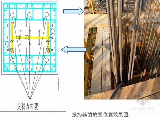 [QC成果]超高劲钢柱混凝土施工方案创新