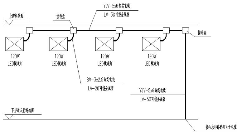 [重庆]城市主干路隧道及道路下穿道涂装工程施工图设计_8