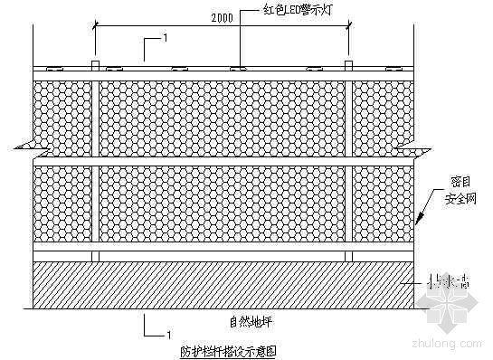 北京某大学教学楼土方开挖施工技术交底