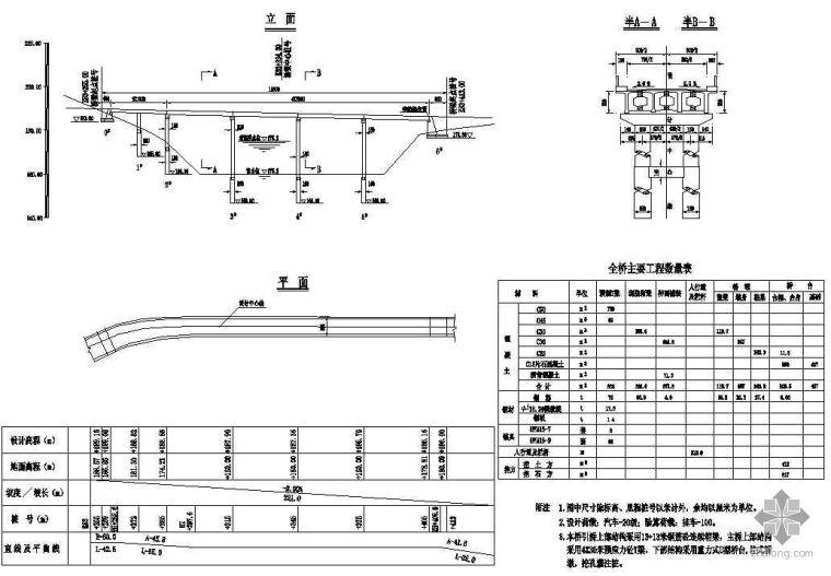 桥型布置图