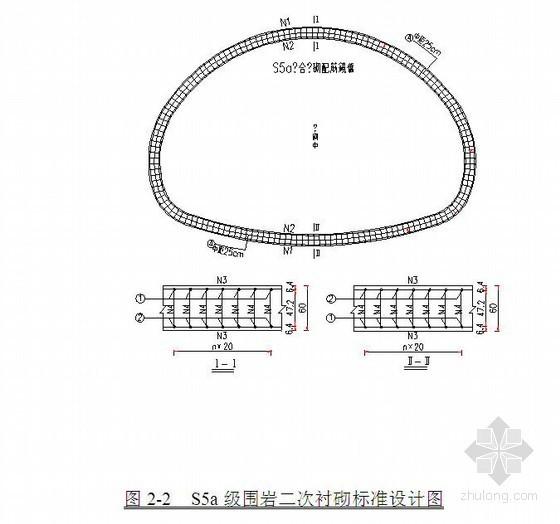 城市隧道二次衬砌施工方案(承德,复合式衬砌)